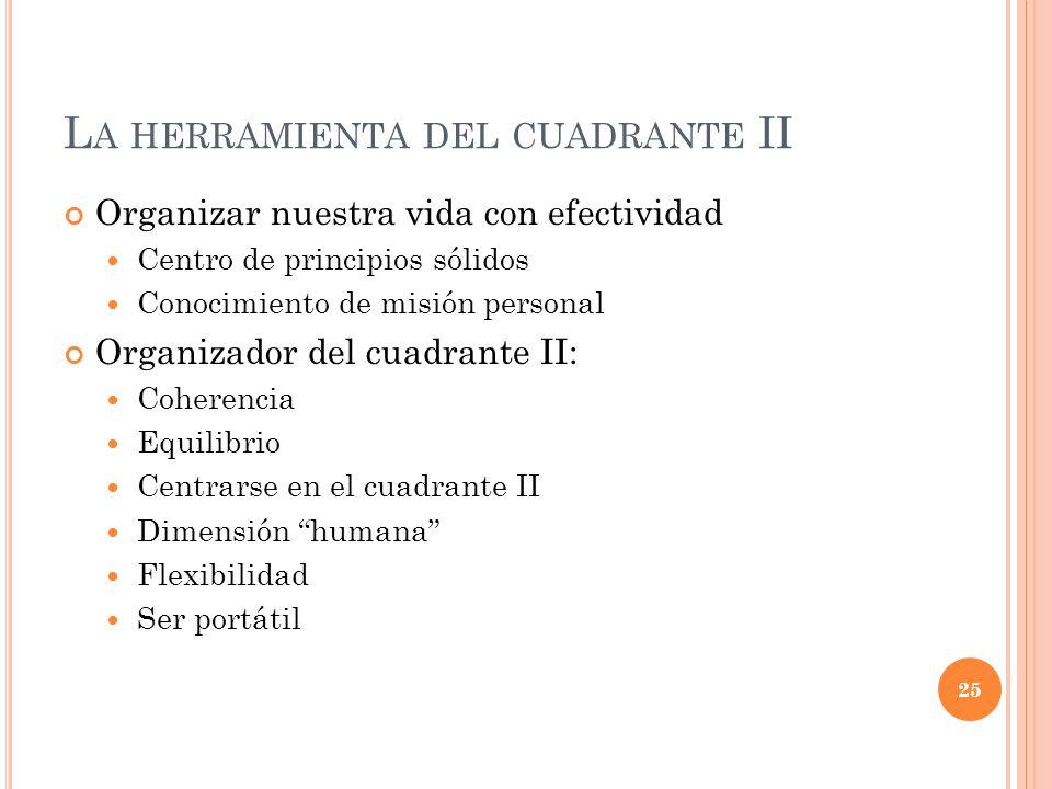 L A HERRAMIENTA DEL CUADRANTE II Organizar nuestra vida con efectividad Centro de principios sólidos Conocimiento de misión personal Organizador del c