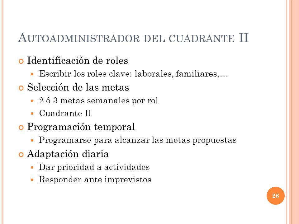 A UTOADMINISTRADOR DEL CUADRANTE II Identificación de roles Escribir los roles clave: laborales, familiares,… Selección de las metas 2 ó 3 metas seman