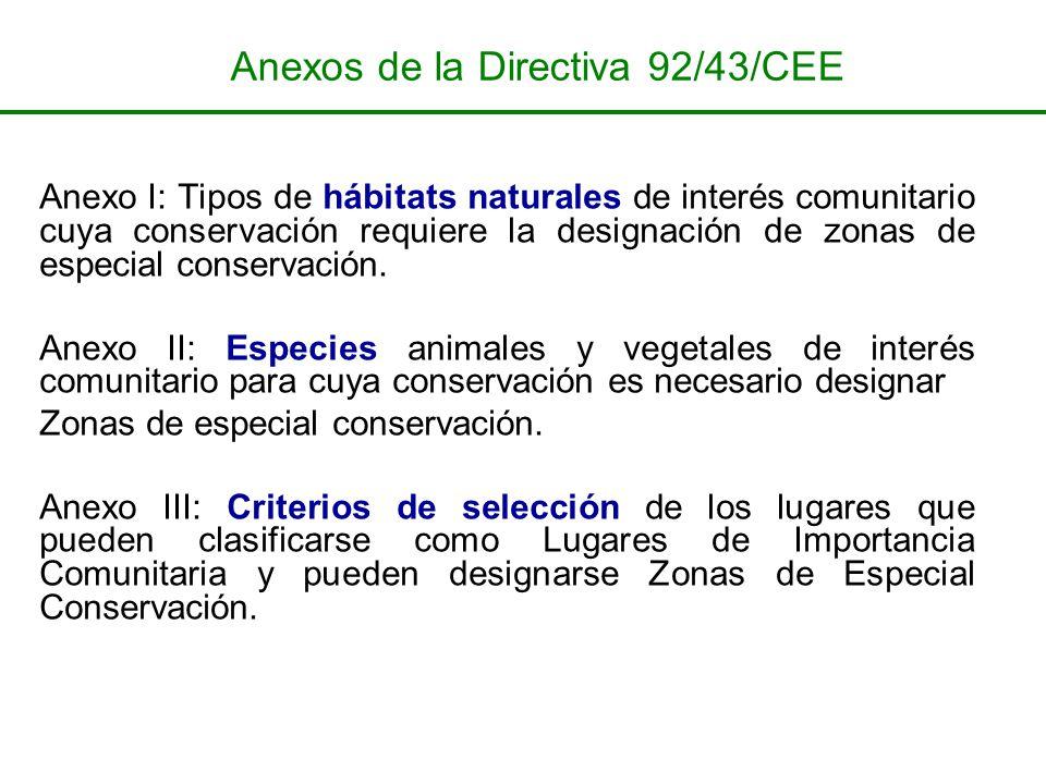 Anexos de la Directiva 92/43/CEE Anexo I: Tipos de hábitats naturales de interés comunitario cuya conservación requiere la designación de zonas de esp