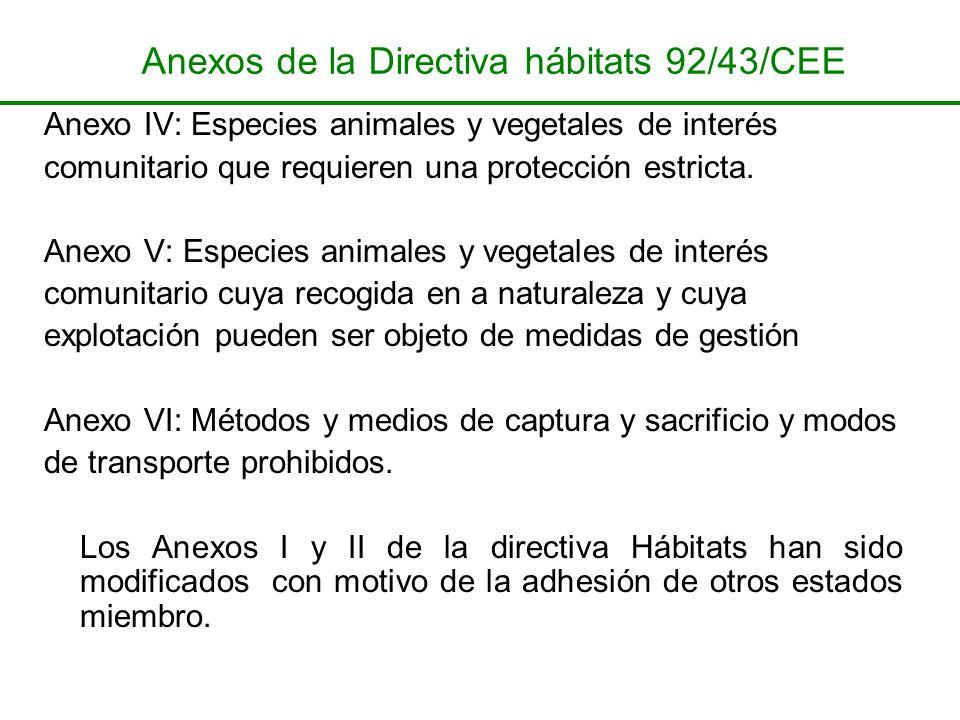 Anexos de la Directiva hábitats 92/43/CEE Anexo IV: Especies animales y vegetales de interés comunitario que requieren una protección estricta. Anexo