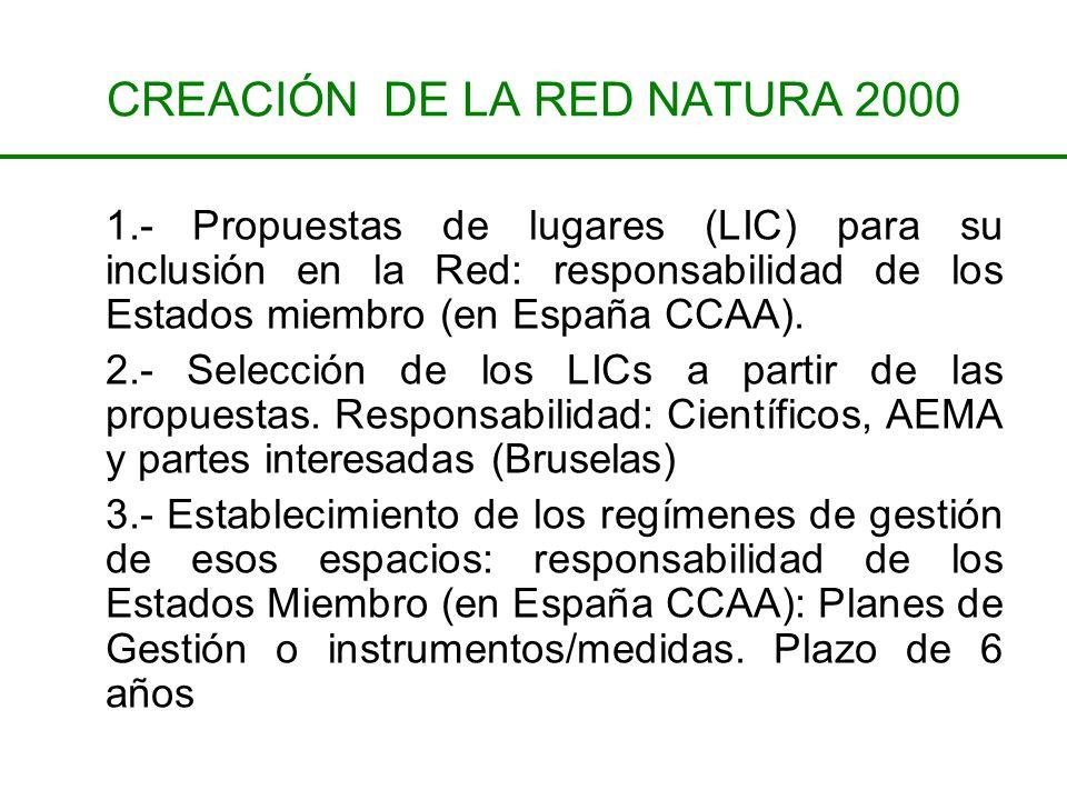 CREACIÓN DE LA RED NATURA 2000 1.- Propuestas de lugares (LIC) para su inclusión en la Red: responsabilidad de los Estados miembro (en España CCAA). 2