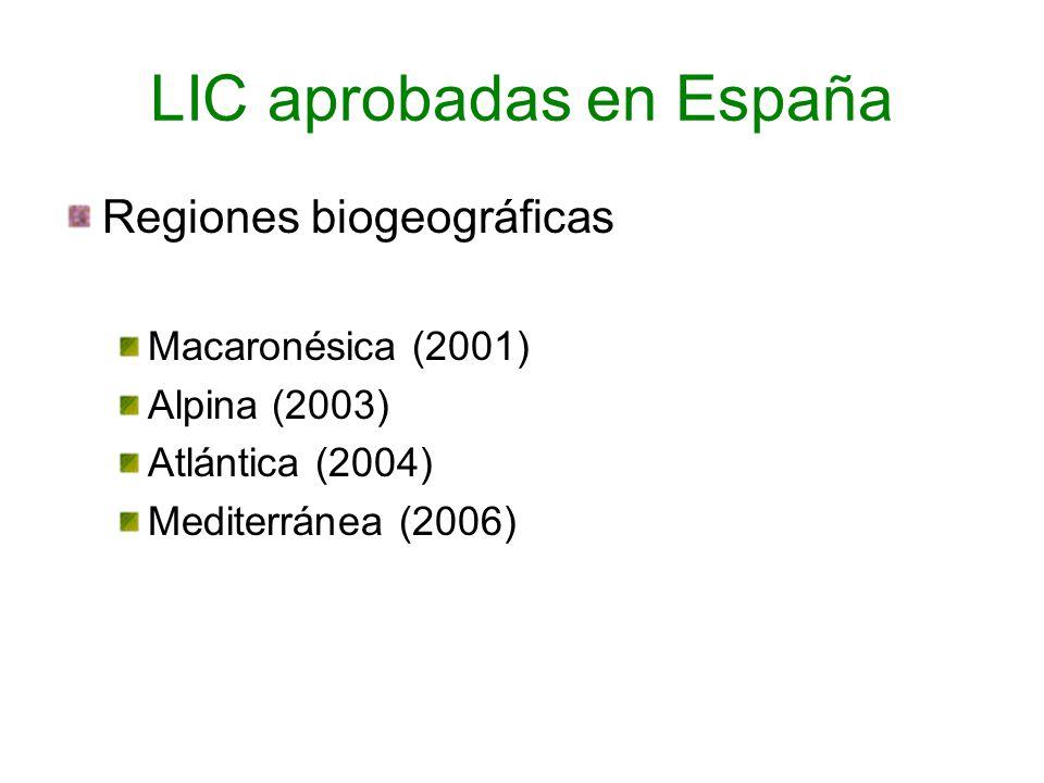 LIC aprobadas en España Regiones biogeográficas Macaronésica (2001) Alpina (2003) Atlántica (2004) Mediterránea (2006)