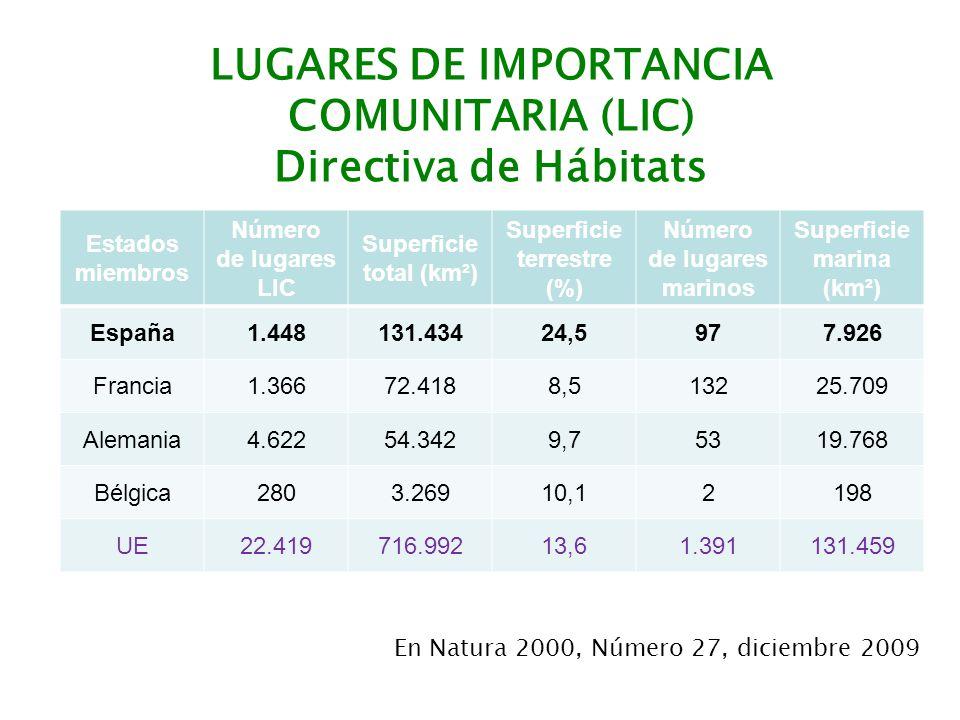 Estados miembros Número de lugares LIC Superficie total (km²) Superficie terrestre (%) Número de lugares marinos Superficie marina (km²) España1.44813