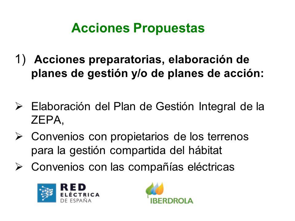 Acciones Propuestas 1) Acciones preparatorias, elaboración de planes de gestión y/o de planes de acción: Elaboración del Plan de Gestión Integral de l