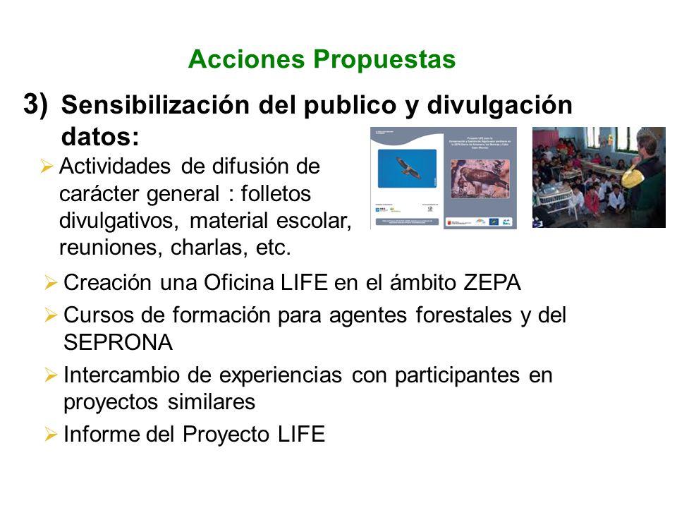 Acciones Propuestas 3) Sensibilización del publico y divulgación datos: Creación una Oficina LIFE en el ámbito ZEPA Cursos de formación para agentes f