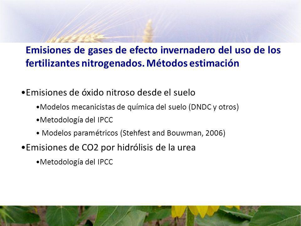 Emisiones de gases de efecto invernadero del uso de los fertilizantes nitrogenados.