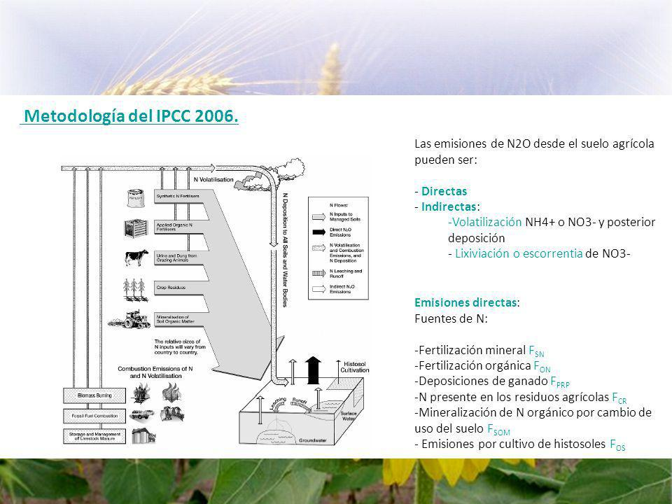 Metodología del IPCC 2006.