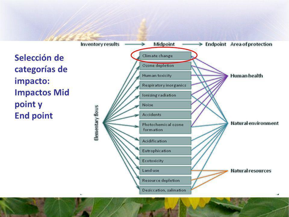 Fase 3: Evaluación del impacto del ciclo de vida Selección de categorías de impacto: Impactos Mid point y End point