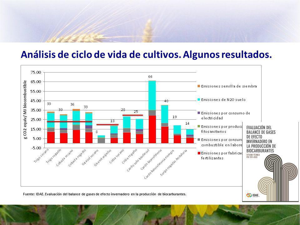 Análisis de ciclo de vida de cultivos.Algunos resultados.