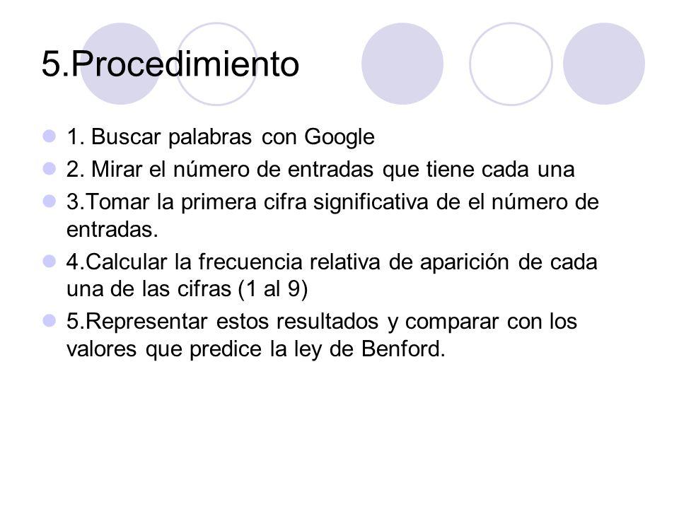 5.Procedimiento 1.Buscar palabras con Google 2.