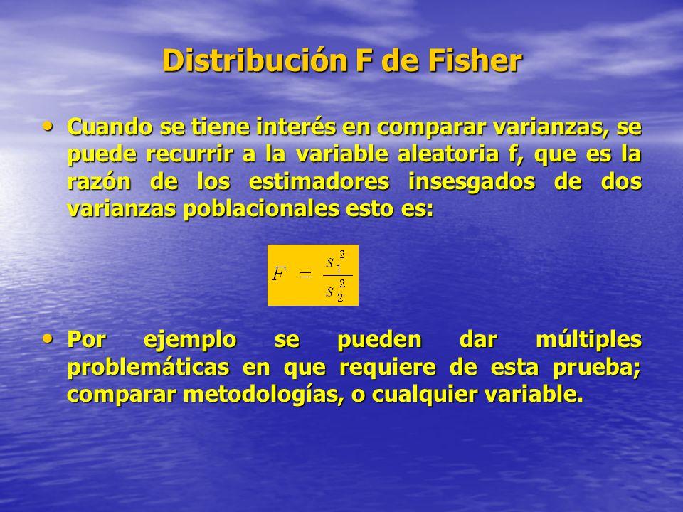 Distribución F de Fisher Cuando se tiene interés en comparar varianzas, se puede recurrir a la variable aleatoria f, que es la razón de los estimadore
