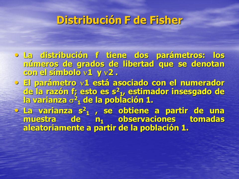 Distribución F de Fisher La distribución f tiene dos parámetros: los números de grados de libertad que se denotan con el símbolo 1 y 2. La distribució