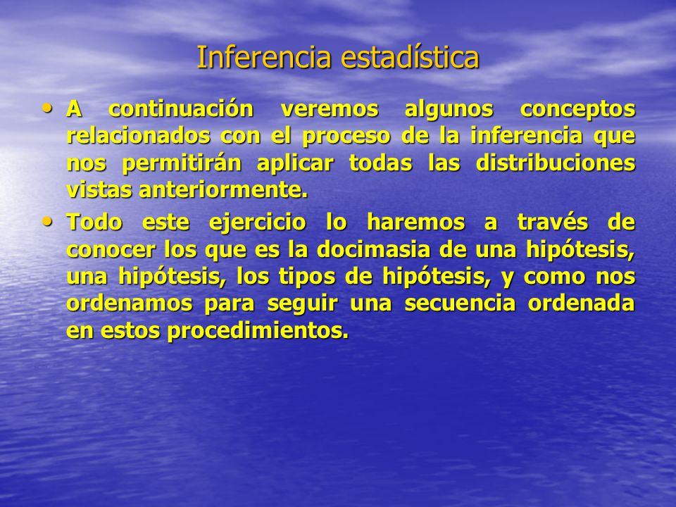 Inferencia estadística A continuación veremos algunos conceptos relacionados con el proceso de la inferencia que nos permitirán aplicar todas las dist