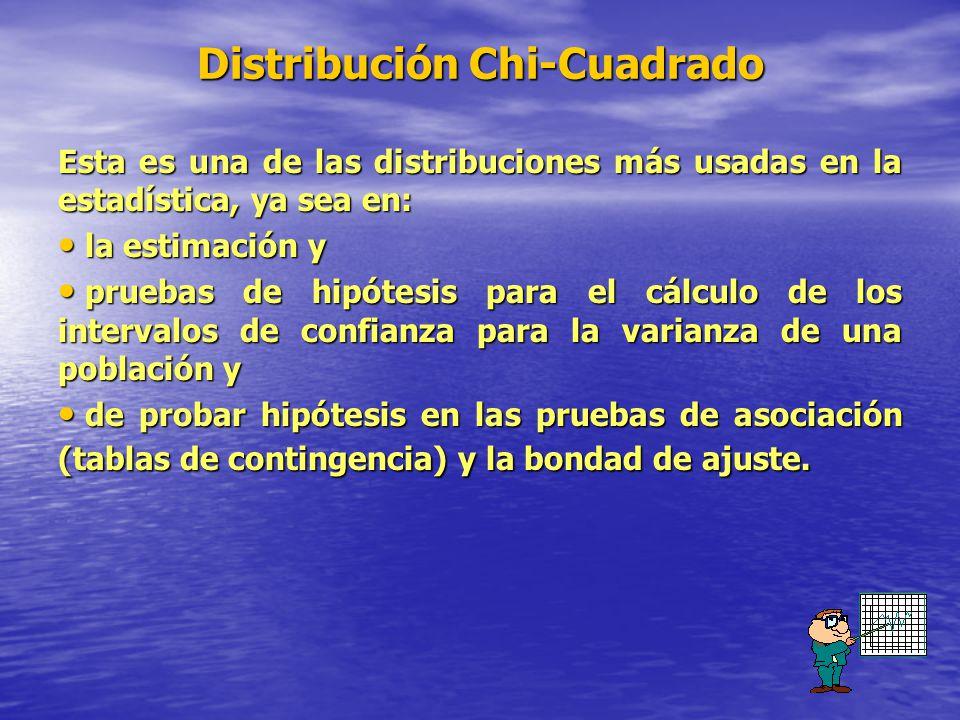 Distribución Chi-Cuadrado Esta es una de las distribuciones más usadas en la estadística, ya sea en: la estimación y la estimación y pruebas de hipóte