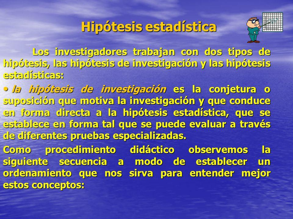 Hipótesis estadística Hipótesis estadística Los investigadores trabajan con dos tipos de hipótesis, las hipótesis de investigación y las hipótesis est
