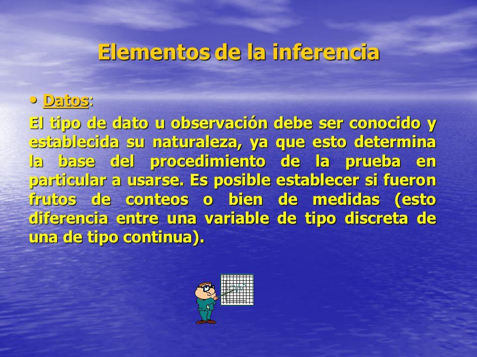 Elementos de la inferencia Datos: Datos: El tipo de dato u observación debe ser conocido y establecida su naturaleza, ya que esto determina la base de