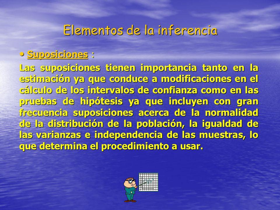 Elementos de la inferencia Suposiciones : Suposiciones : Las suposiciones tienen importancia tanto en la estimación ya que conduce a modificaciones en
