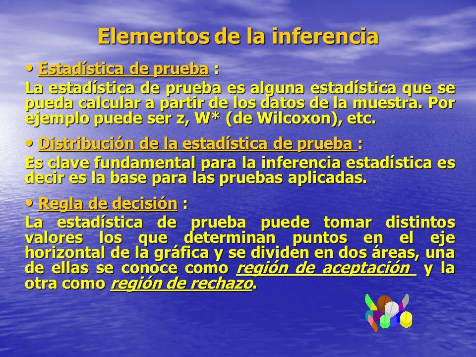 Elementos de la inferencia Estadística de prueba : Estadística de prueba : La estadística de prueba es alguna estadística que se pueda calcular a part