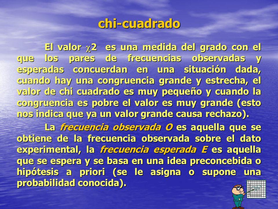 chi-cuadrado El valor 2 es una medida del grado con el que los pares de frecuencias observadas y esperadas concuerdan en una situación dada, cuando ha