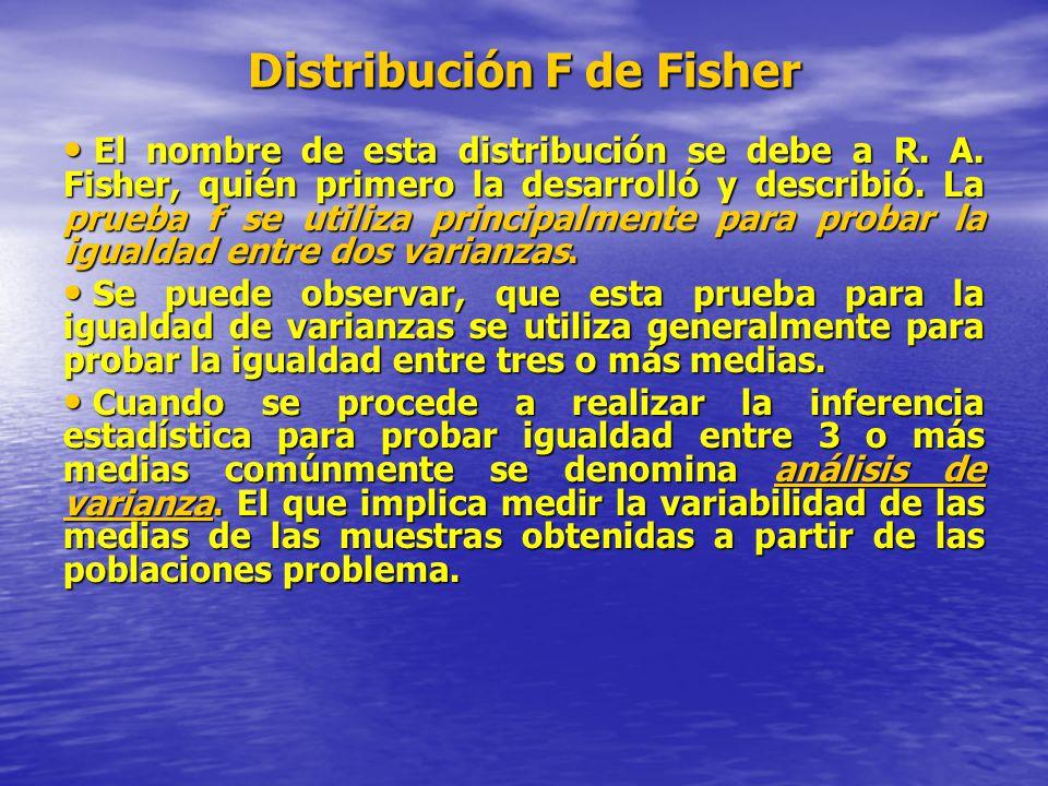 Distribución F de Fisher El nombre de esta distribución se debe a R. A. Fisher, quién primero la desarrolló y describió. La prueba f se utiliza princi