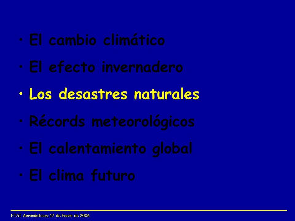 ETSI Aeronáuticos; 17 de Enero de 2006 El cambio climático El efecto invernadero Los desastres naturales Récords meteorológicos El calentamiento globa