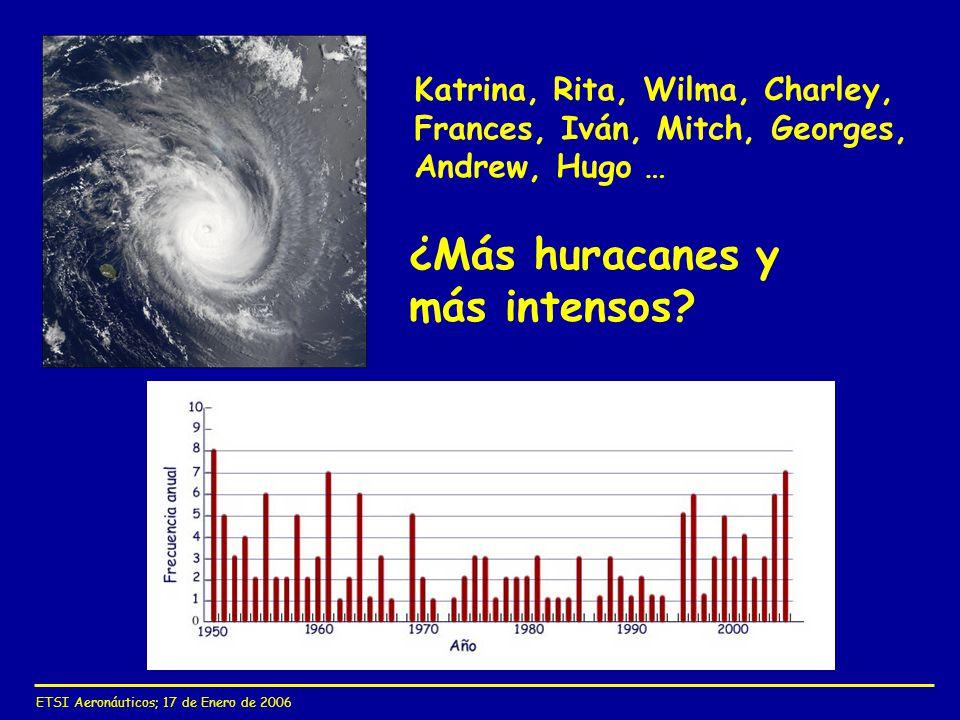 ETSI Aeronáuticos; 17 de Enero de 2006 Katrina, Rita, Wilma, Charley, Frances, Iván, Mitch, Georges, Andrew, Hugo … ¿Más huracanes y más intensos?