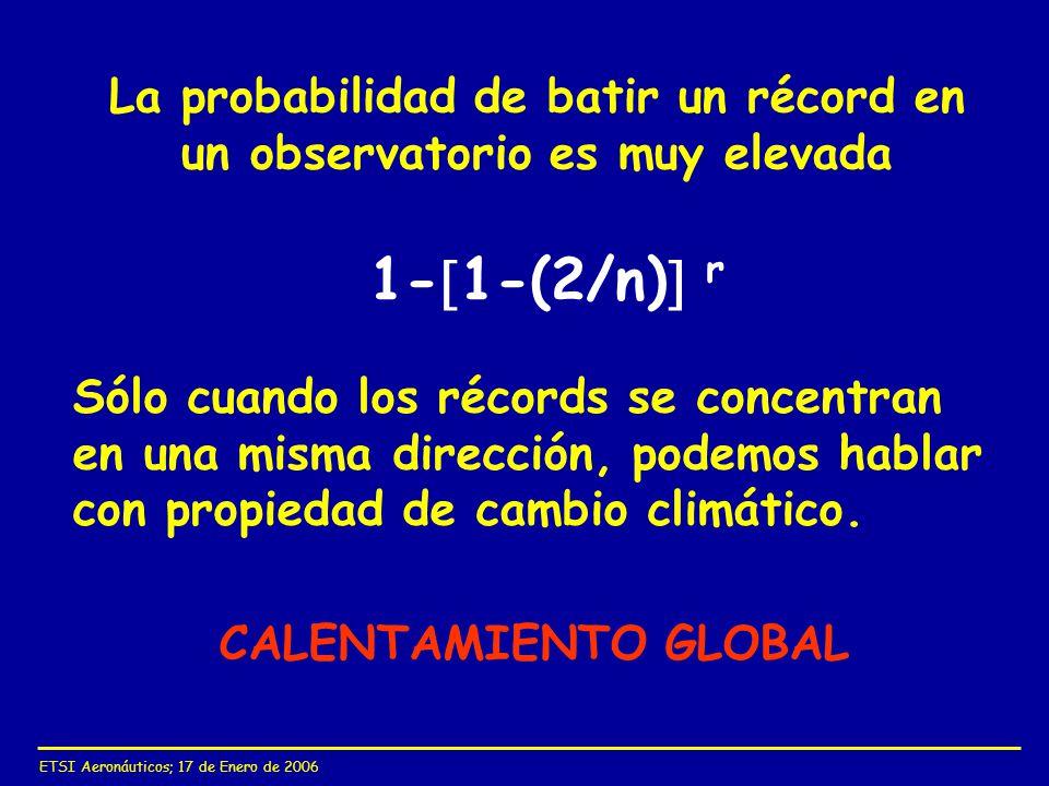 ETSI Aeronáuticos; 17 de Enero de 2006 La probabilidad de batir un récord en un observatorio es muy elevada 1- 1-(2/n) r Sólo cuando los récords se co