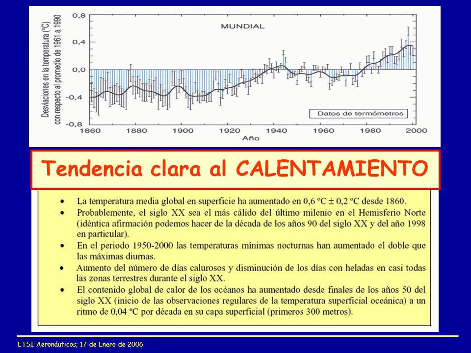 ETSI Aeronáuticos; 17 de Enero de 2006 Tendencia clara al CALENTAMIENTO