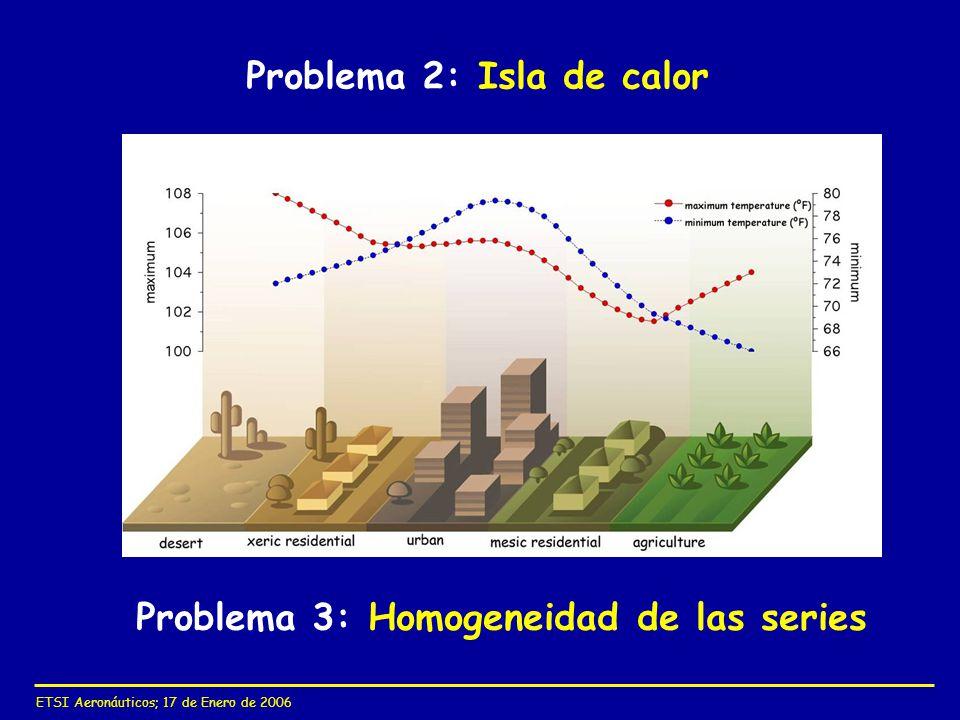ETSI Aeronáuticos; 17 de Enero de 2006 Problema 2: Isla de calor Problema 3: Homogeneidad de las series