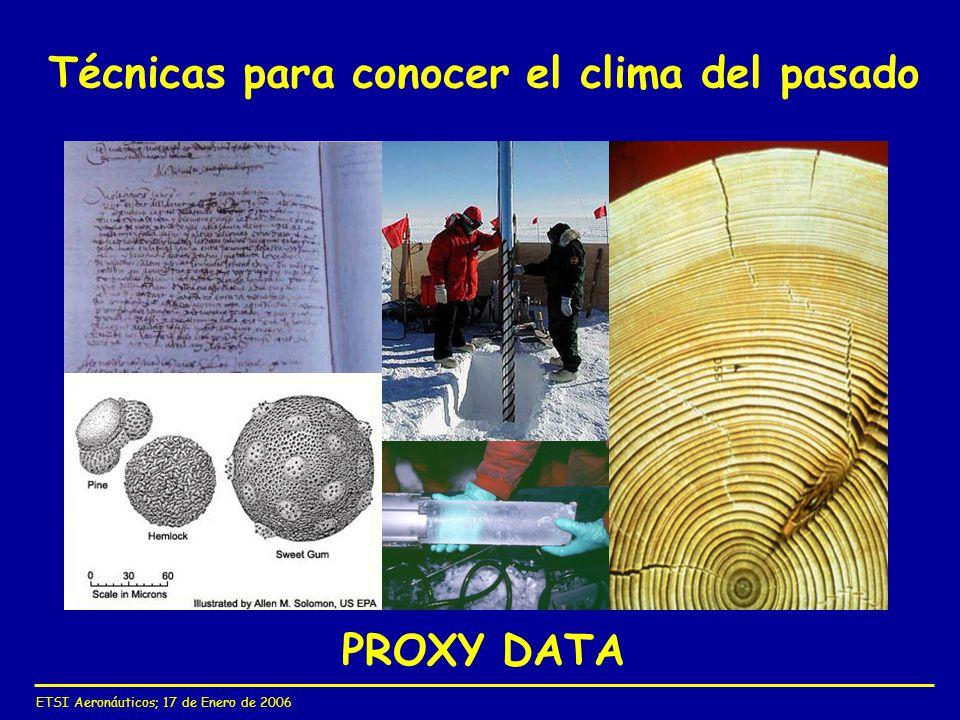ETSI Aeronáuticos; 17 de Enero de 2006 Técnicas para conocer el clima del pasado PROXY DATA