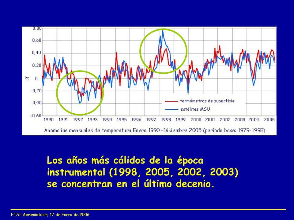 ETSI Aeronáuticos; 17 de Enero de 2006 Los años más cálidos de la época instrumental (1998, 2005, 2002, 2003) se concentran en el último decenio.