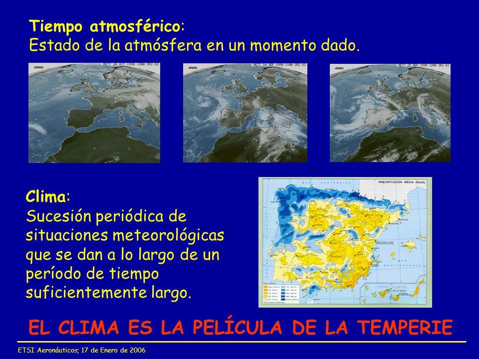 ETSI Aeronáuticos; 17 de Enero de 2006 Tiempo atmosférico: Estado de la atmósfera en un momento dado. EL CLIMA ES LA PELÍCULA DE LA TEMPERIE Clima: Su