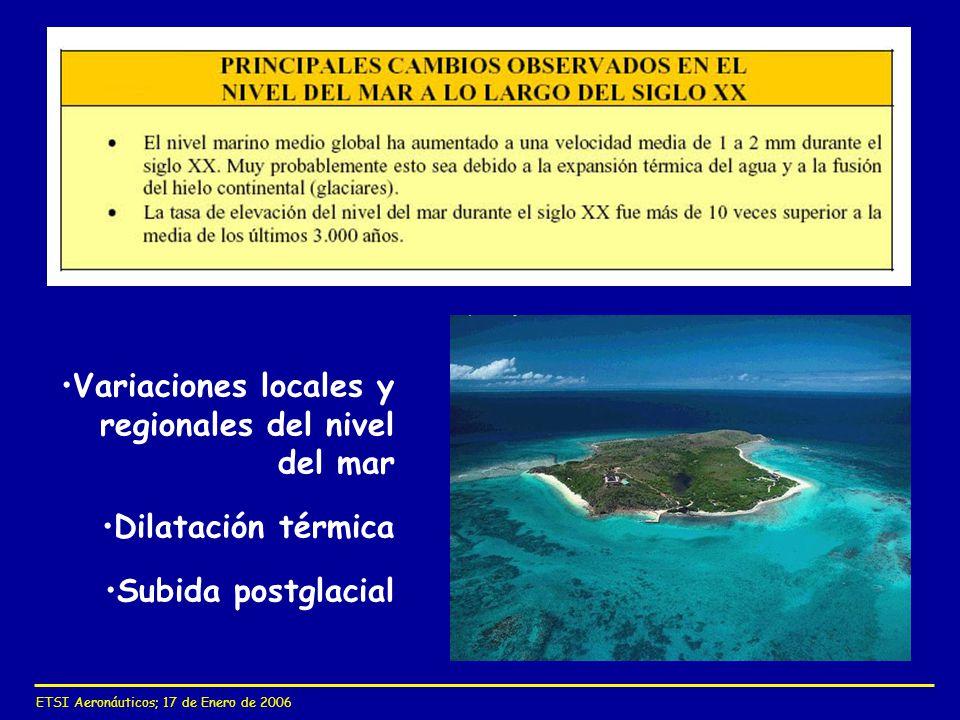 ETSI Aeronáuticos; 17 de Enero de 2006 Variaciones locales y regionales del nivel del mar Dilatación térmica Subida postglacial