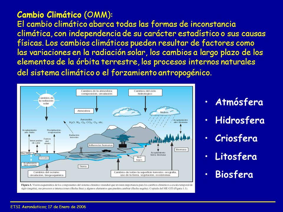ETSI Aeronáuticos; 17 de Enero de 2006 Cambio Climático (OMM): El cambio climático abarca todas las formas de inconstancia climática, con independenci