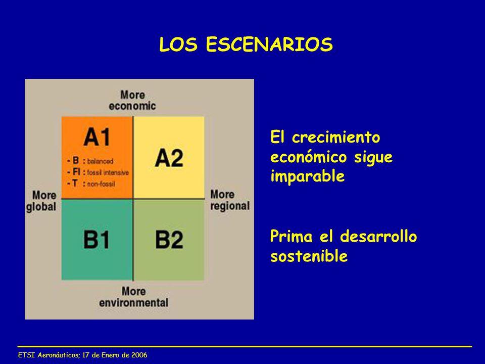 ETSI Aeronáuticos; 17 de Enero de 2006 LOS ESCENARIOS El crecimiento económico sigue imparable Prima el desarrollo sostenible
