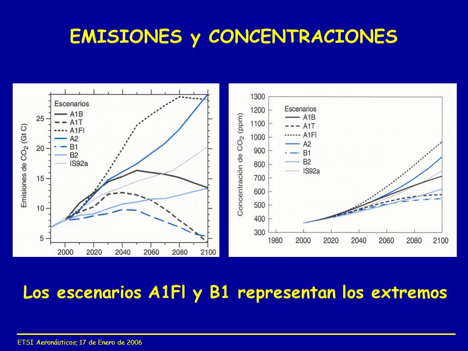 ETSI Aeronáuticos; 17 de Enero de 2006 EMISIONES y CONCENTRACIONES Los escenarios A1Fl y B1 representan los extremos
