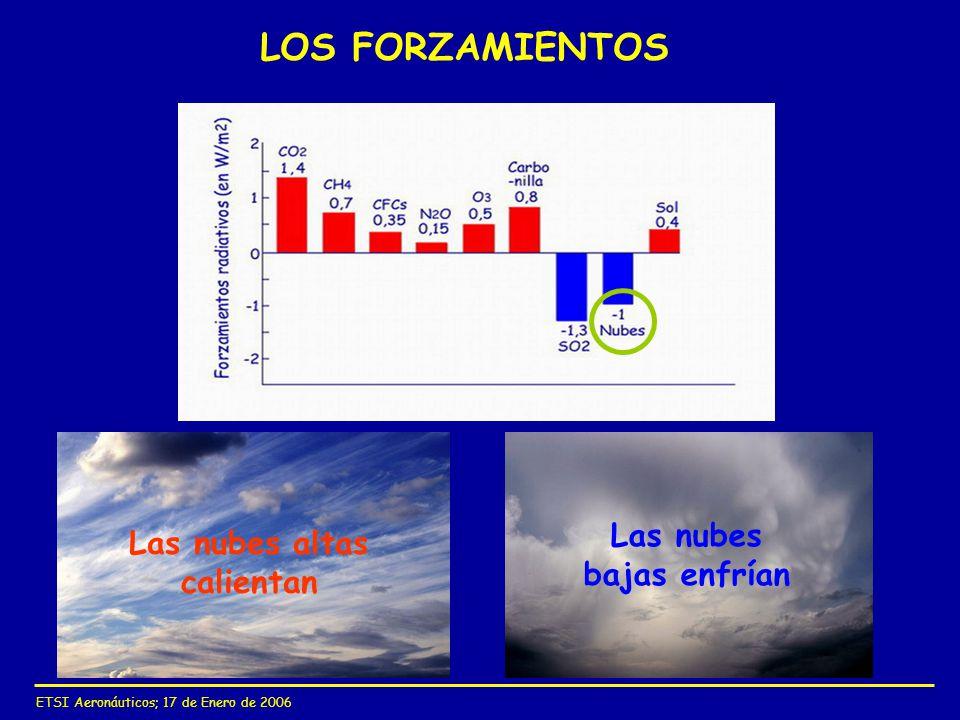 ETSI Aeronáuticos; 17 de Enero de 2006 LOS FORZAMIENTOS Las nubes altas calientan Las nubes bajas enfrían