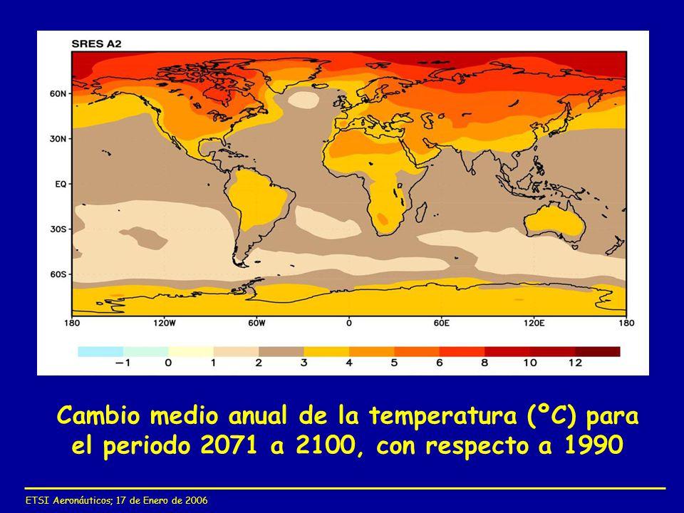 ETSI Aeronáuticos; 17 de Enero de 2006 Cambio medio anual de la temperatura (ºC) para el periodo 2071 a 2100, con respecto a 1990