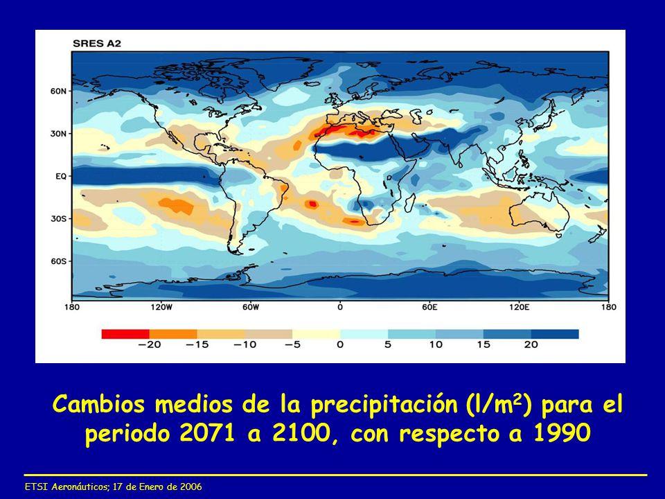 ETSI Aeronáuticos; 17 de Enero de 2006 Cambios medios de la precipitación (l/m 2 ) para el periodo 2071 a 2100, con respecto a 1990