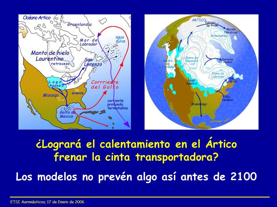 ETSI Aeronáuticos; 17 de Enero de 2006 ¿Logrará el calentamiento en el Ártico frenar la cinta transportadora? Los modelos no prevén algo así antes de