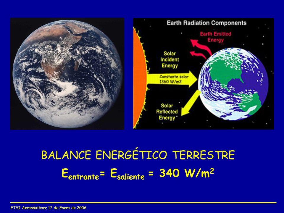 ETSI Aeronáuticos; 17 de Enero de 2006 BALANCE ENERGÉTICO TERRESTRE E entrante = E saliente = 340 W/m 2