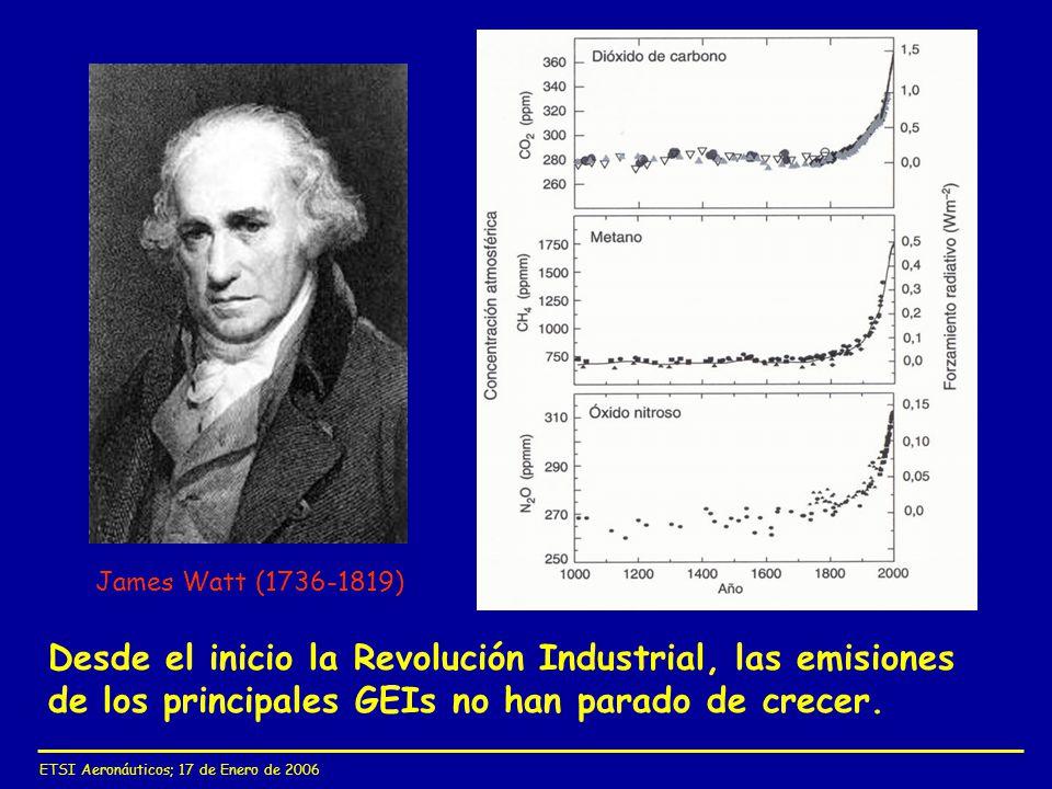 ETSI Aeronáuticos; 17 de Enero de 2006 James Watt (1736-1819) Desde el inicio la Revolución Industrial, las emisiones de los principales GEIs no han p