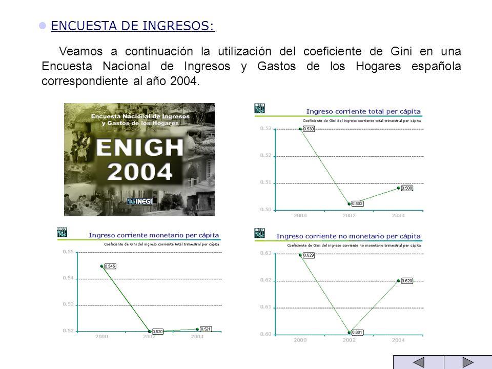 ENCUESTA DE INGRESOS: Veamos a continuación la utilización del coeficiente de Gini en una Encuesta Nacional de Ingresos y Gastos de los Hogares españo