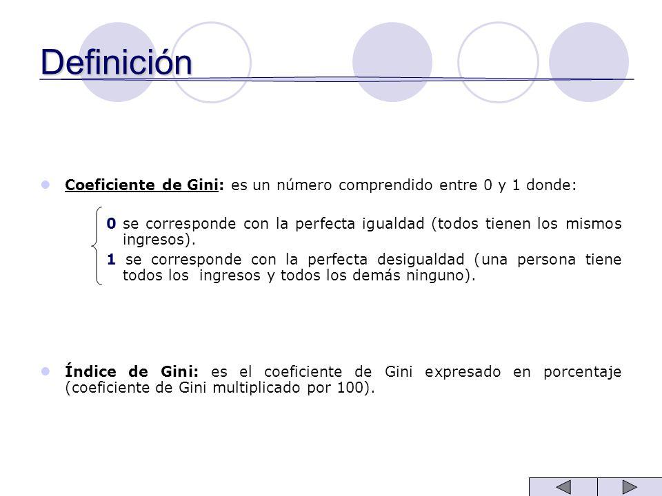 Definición Coeficiente de Gini: es un número comprendido entre 0 y 1 donde: 0 se corresponde con la perfecta igualdad (todos tienen los mismos ingreso