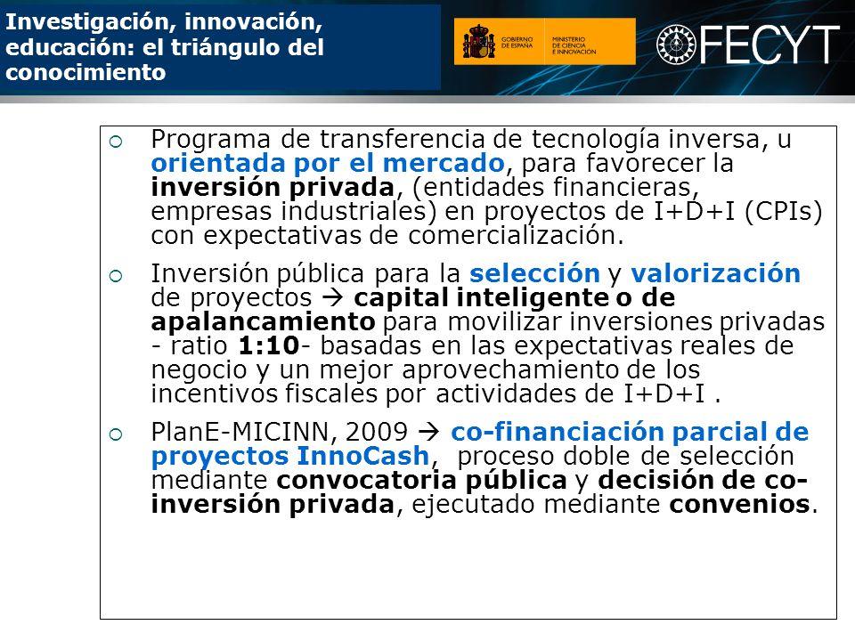 Investigación, innovación, educación: el triángulo del conocimiento Programa de transferencia de tecnología inversa, u orientada por el mercado, para favorecer la inversión privada, (entidades financieras, empresas industriales) en proyectos de I+D+I (CPIs) con expectativas de comercialización.