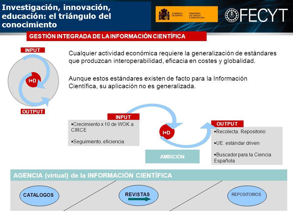 Investigación, innovación, educación: el triángulo del conocimiento Recolecta: Repositorio UE: estándar driven Buscador para la Ciencia Española I+D INPUT OUTPUT Cualquier actividad económica requiere la generalización de estándares que produzcan interoperabilidad, eficacia en costes y globalidad.