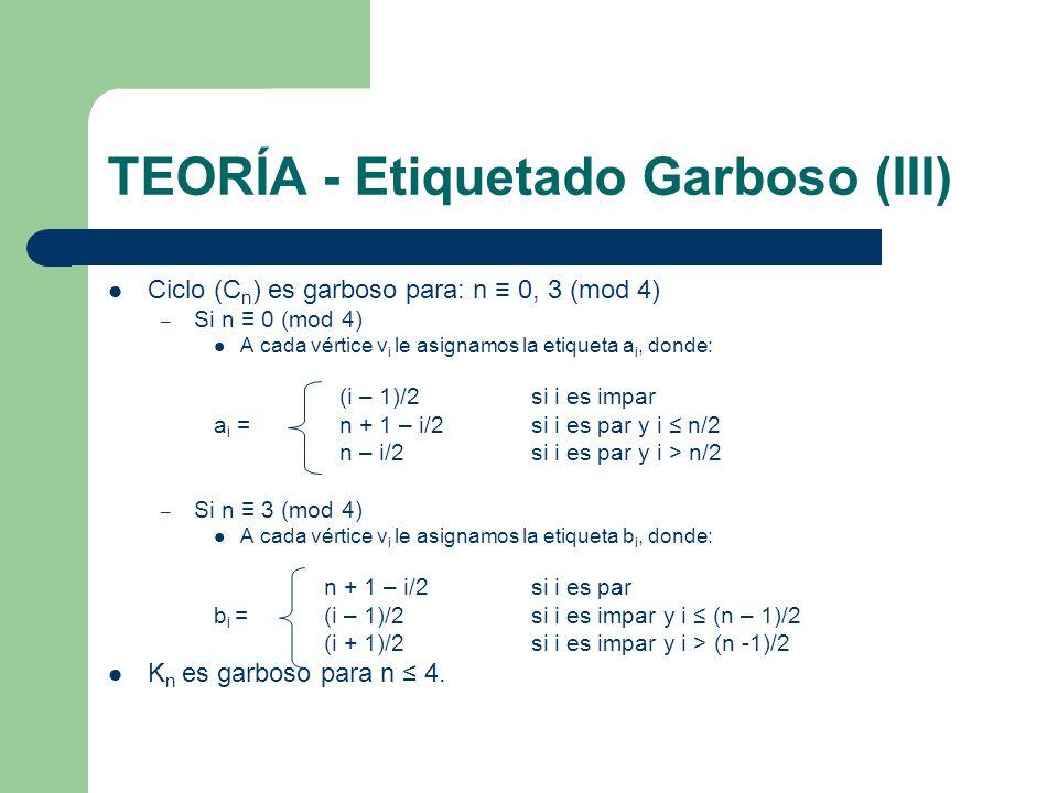 TEORÍA - Etiquetado Garboso (III) Ciclo (C n ) es garboso para: n 0, 3 (mod 4) – Si n 0 (mod 4) A cada vértice v i le asignamos la etiqueta a i, donde