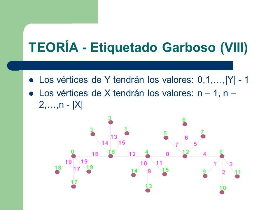 TEORÍA - Etiquetado Garboso (VIII) Los vértices de Y tendrán los valores: 0,1,…,|Y| - 1 Los vértices de X tendrán los valores: n – 1, n – 2,…,n - |X|