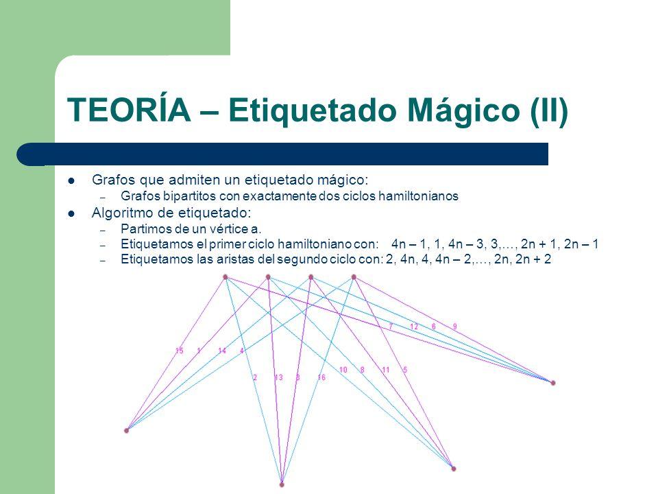 TEORÍA – Etiquetado Mágico (II) Grafos que admiten un etiquetado mágico: – Grafos bipartitos con exactamente dos ciclos hamiltonianos Algoritmo de eti