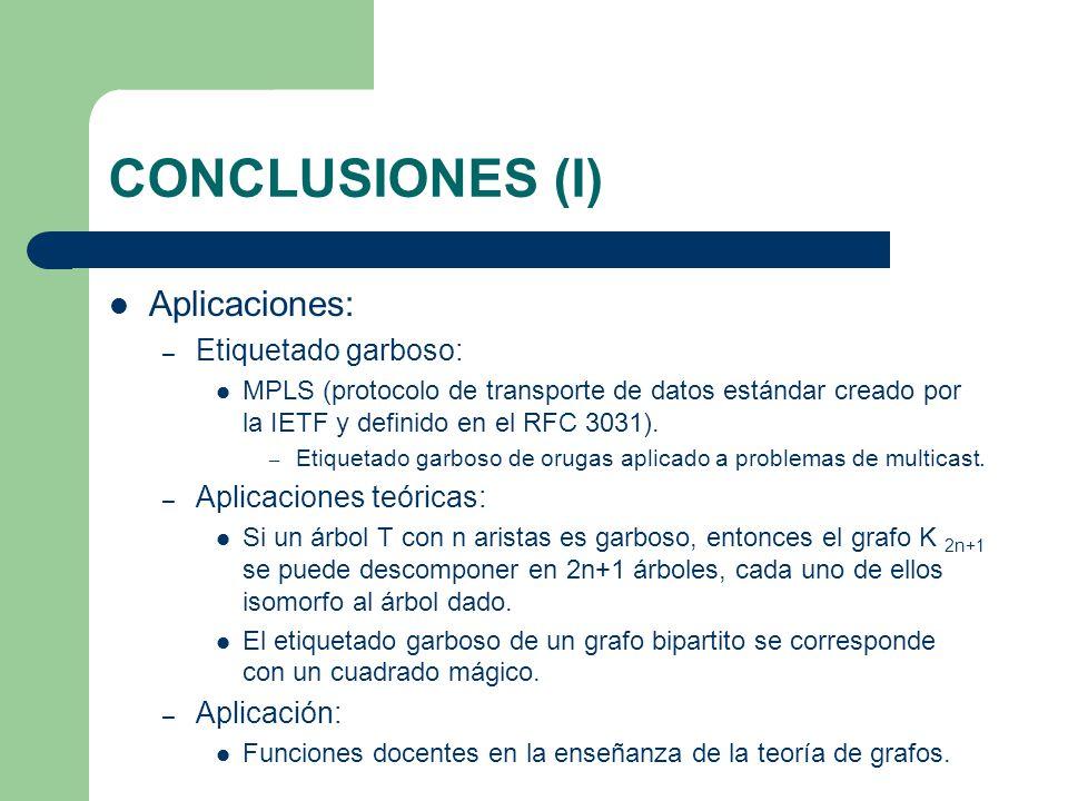 CONCLUSIONES (I) Aplicaciones: – Etiquetado garboso: MPLS (protocolo de transporte de datos estándar creado por la IETF y definido en el RFC 3031). –